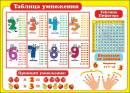 Таблица умножения. Открытки оптом