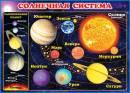 Солнечная система. Открытки оптом